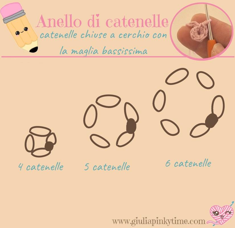 simbolo grafico anello o cerchio di catenelle.