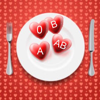 La dieta del gruppo sanguigno, parliamone