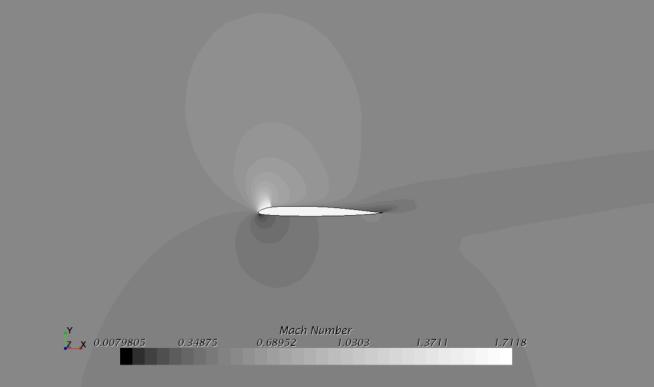 Risultati ottenuti con il mesh generato. Software Star-CCM+