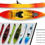 Paddling Perception Sweepstakes