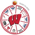 Blains Farm And Fleet And Cooper Tire Spin to Win Sweepstakes