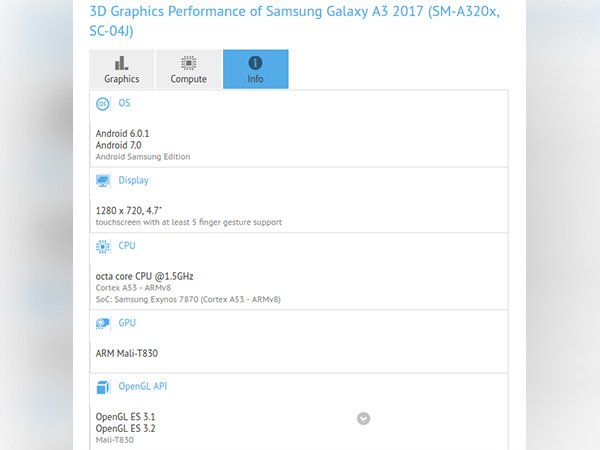 samsunggalaxya32017spottedongfxbenchmaysoongetandroidnougatupdate1 03 1493798725 Samsung Galaxy A3 (2017) spotted on GFXBench; May soon get Android Nougat update