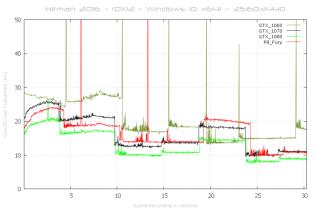 gizlogic-gigabyte-geforce-gtx-1060-windforce-oc-6gb-3