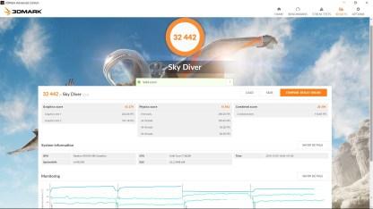 Resultado Sky Diver Drivers Crimson ReLive 16.12.1