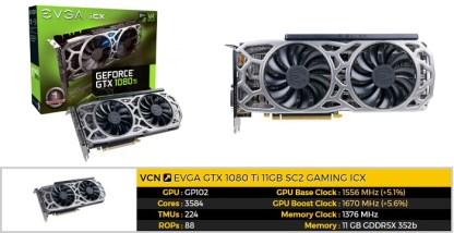 Gizcomputer-EVGA GeForce GTX 1080 Ti FTW3 GAMING ICX, GTX 1080 Ti SC2 y GTX 1080 Ti SC Black Edition GAMING ICX (4)