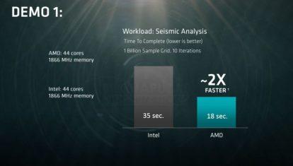 Gizcomputer-presentación AMD-Naples (3)