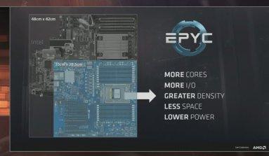 AMD Financial Analyst Day AMD Ryzen PRO, AMD EPYC, AMD Radeon Vega Frontier Edition, AMD Ryzen Threadripper, AMD Zen 2 y AMD Navi con litografía de 7nm. (1)