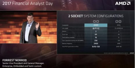AMD Financial Analyst Day AMD Ryzen PRO, AMD EPYC, AMD Radeon Vega Frontier Edition, AMD Ryzen Threadripper, AMD Zen 2 y AMD Navi con litografía de 7nm. (9)