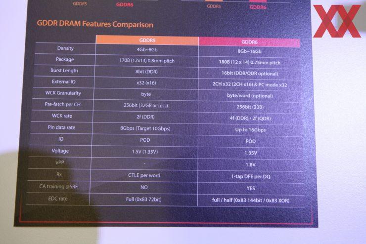 Keynote 2017-Nvidia-Tesla-V100-Volta-SK-Hynix-GDDR6-AMD-VEGA-HBM (5)