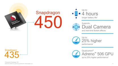 Snapdragon 450 mejoras