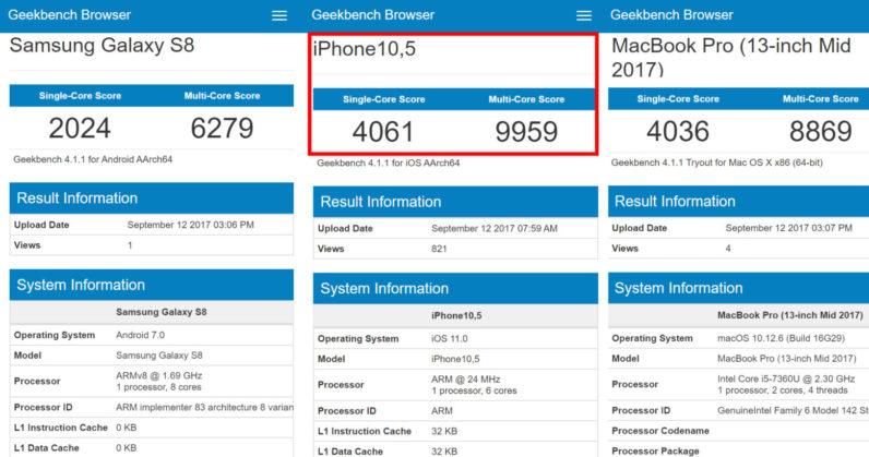 primeros benchmarks del iPhone X
