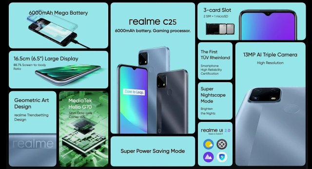 Realme C20, C21, and the C25 goes official in India