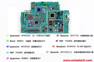 Xperia Z3 microprocessor chipset — Gizmo Bolt  Exposing