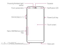 LG Stylo 4 User Manual and Flyer Leaks Online, Reveals It