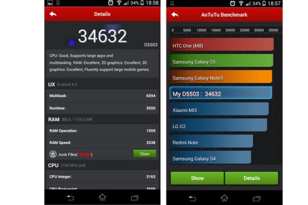 Sony Xperia Z1 Compact segun Antutu benchmark
