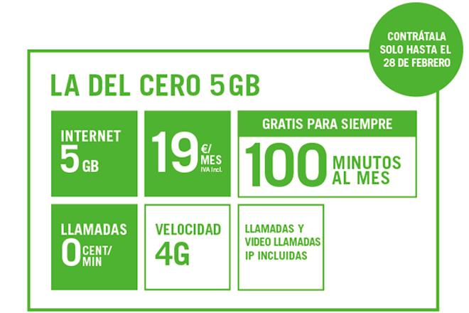Yoigo-La-del-Cero-5GB-voip-oferta-Samsung-Galaxy-Grand-Prime-table