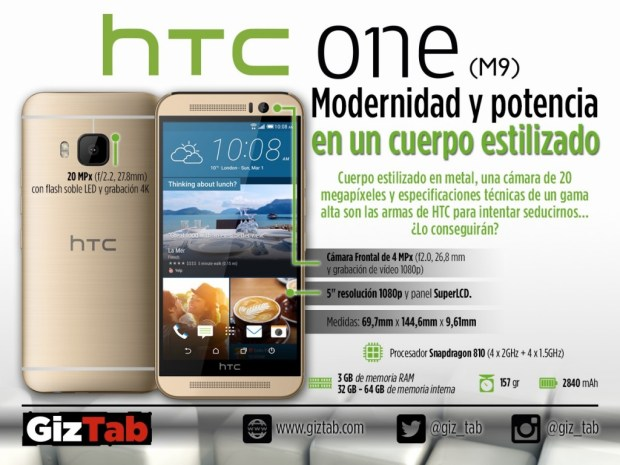 Infografia HTC ONE M9 Facebook-2