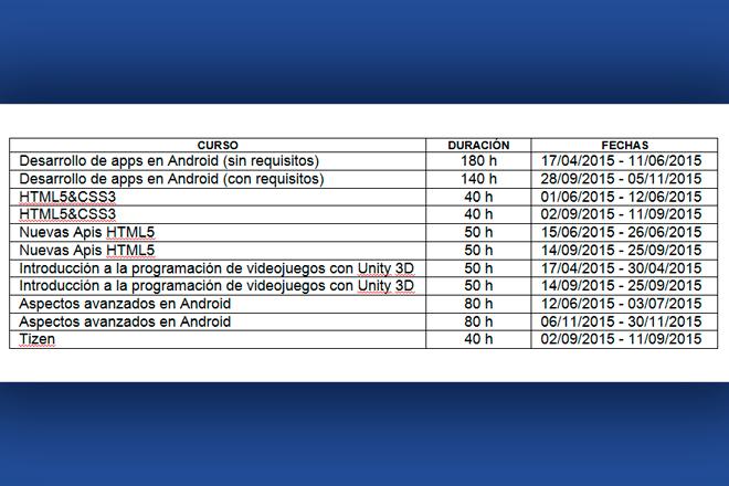 samsung-tech-institute-upm-cursos-calendario-links-2015