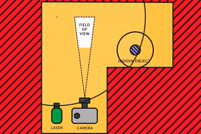 camara-spad-laser-videovigilancia-escocia-nueva-tecnologia-2