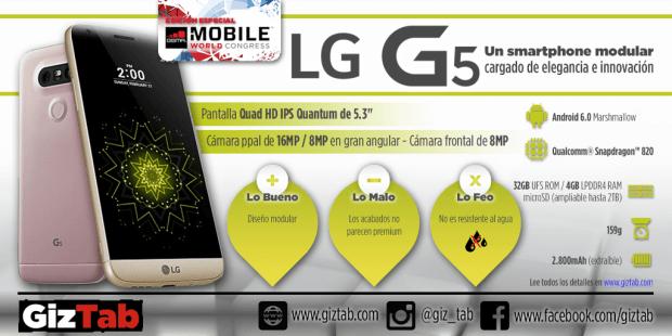 Infografia caracteristicas LG G5