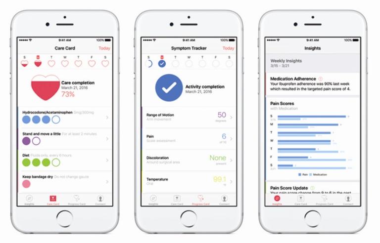Apple CareKit y ResearchKit
