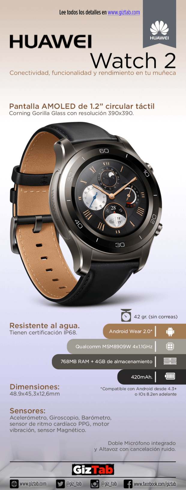 Infografía Huawei Watch 2