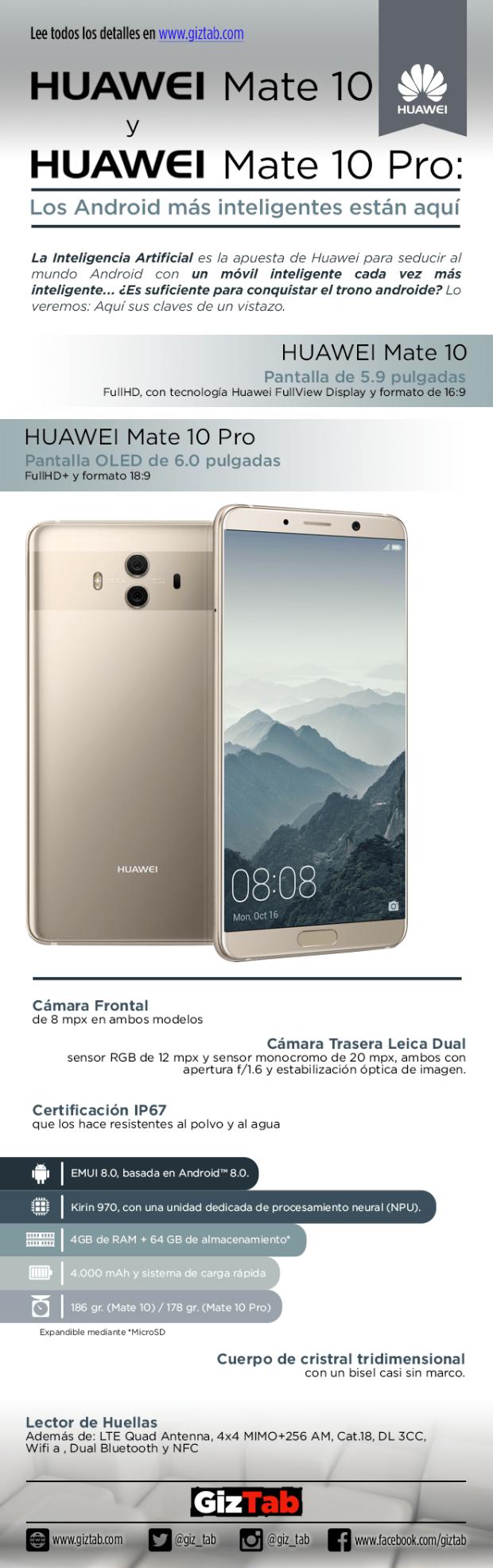Infografía Huawei Mate 10 y Mate 10 Pro