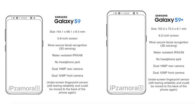 Concepto del Galaxy S9 y S9 Plus