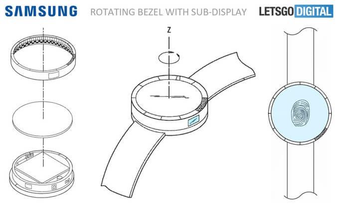 Lector huellas Samsung Gear S4