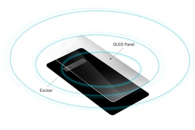 LG G8 ThinQ promete pantalla y sonido excepcional