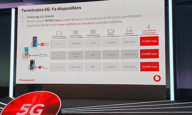 Los móviles 5G disponibles en el catálogo de 5G Vodafone