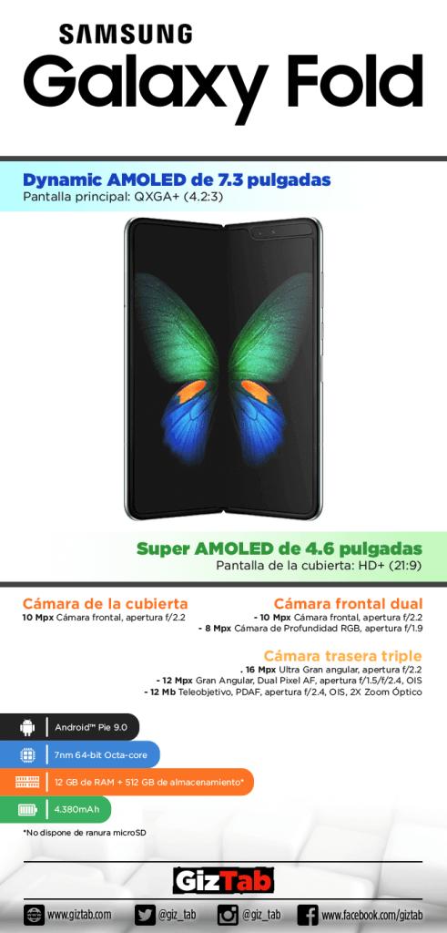 infografia con caracteristicas de Samsung Galaxy Fold