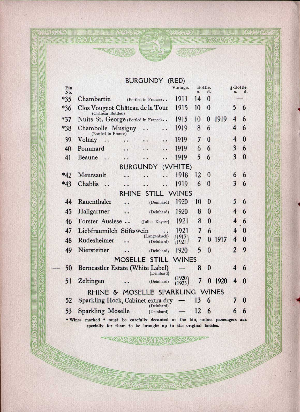 Cunard Line Wine List For April 1927 GG Archives