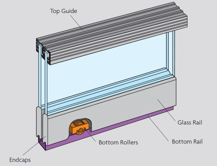 Diagram Showing Components Of The Henderson Zenith Sliding Door Gear System For Class Cabinet Doors