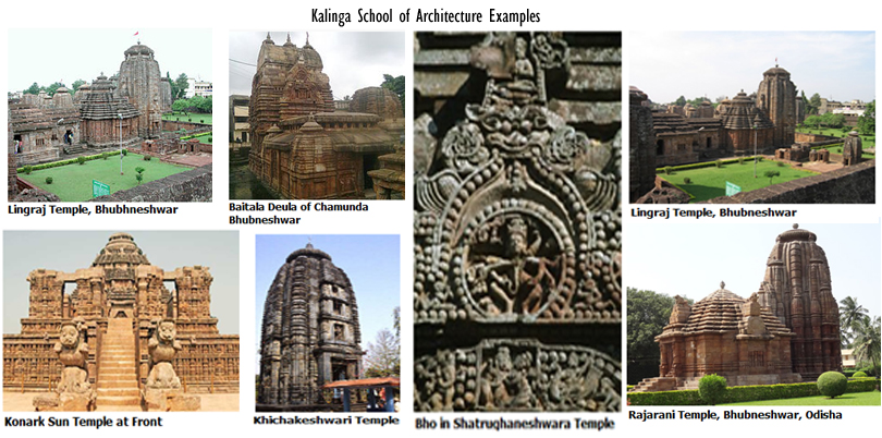 Kalinga School of Architecture - GKToday