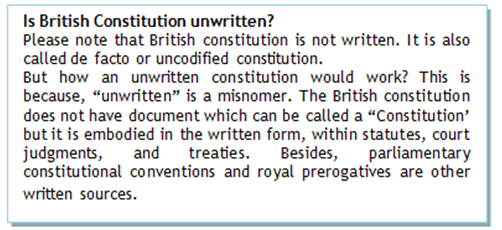 what are the features of indian constitution