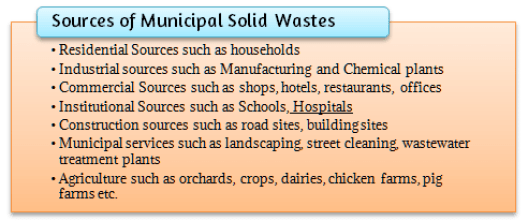 municipal-solid-waste