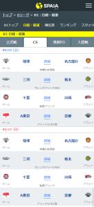 1_【Bリーグ_SP】B1日程・結果_CS