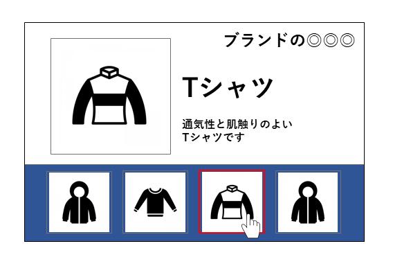 シングルダイナミックバナー広告