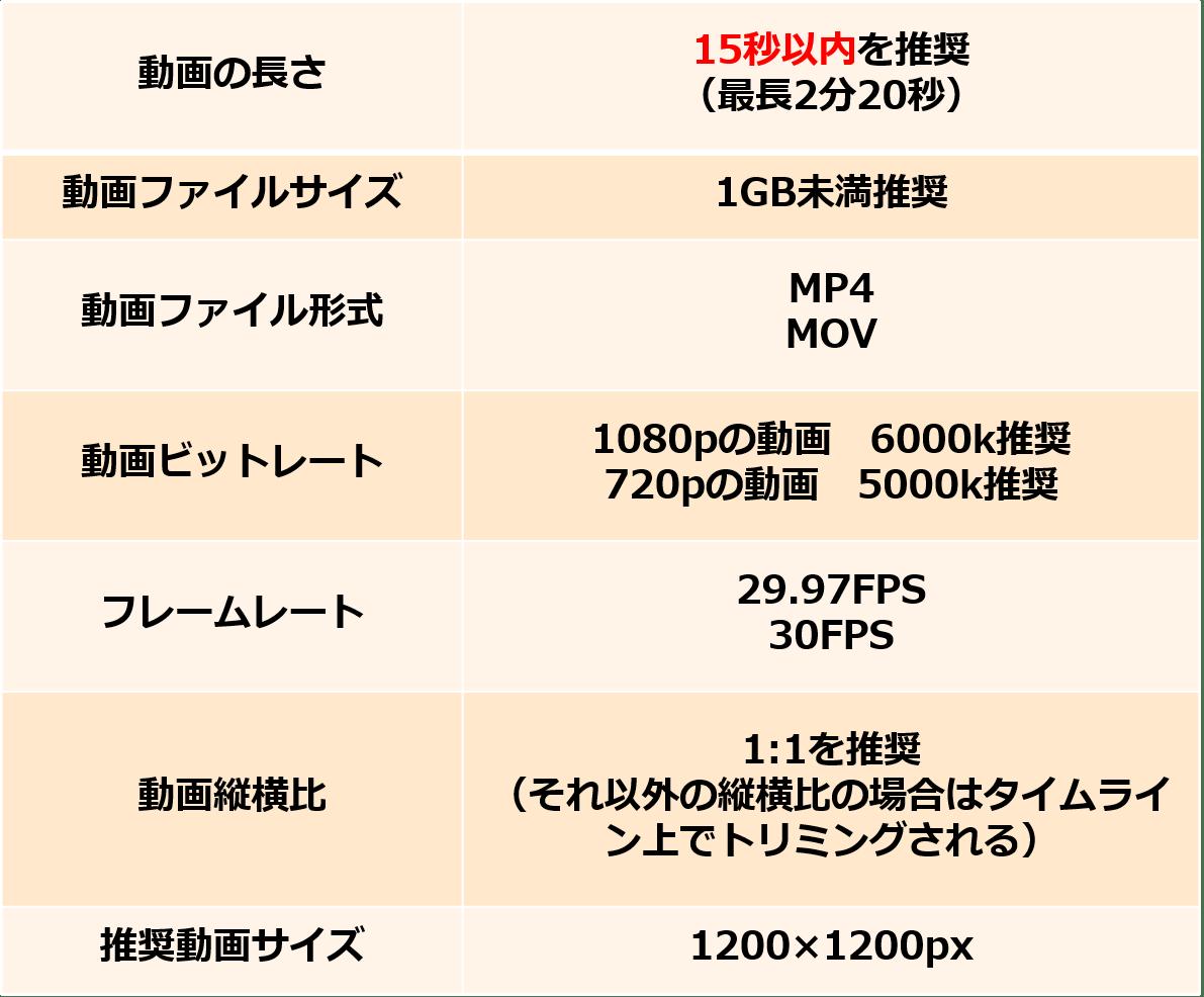 新動画 表