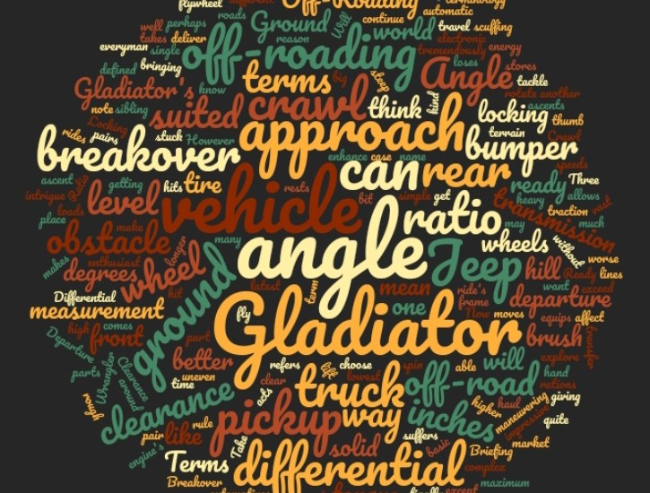 wordcloud of Gladiator off-roading terms