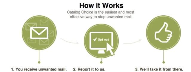 Catalog Choice Instructions