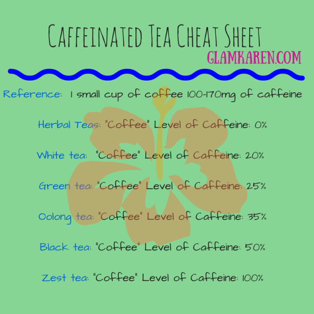 The Ultimate Cheat Sheet on Caffeinated Tea
