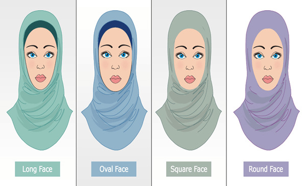 Hijab Styling For Five Face Shapes