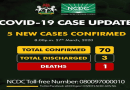 5 new cases of COVID-19