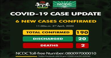 COVID-19 Case Update 190
