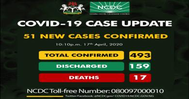 Nigeria Records 51 New