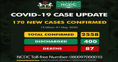 170 New Cases