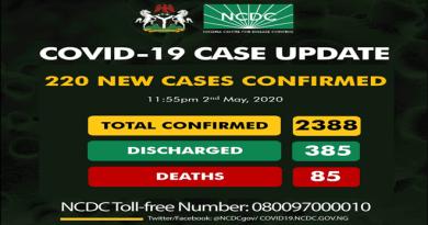 220 New Cases
