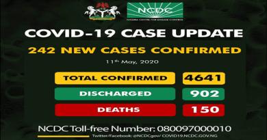 Nigeria Confirms 242